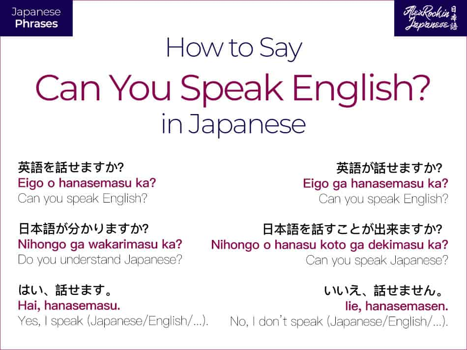 Asking and Answering Can you Speak English or Japanese - Survival Japanese
